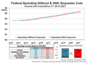 the-terror-of-spending-cuts